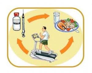 วิธีดูแลผู้ป่วยโรคเบาหวาน